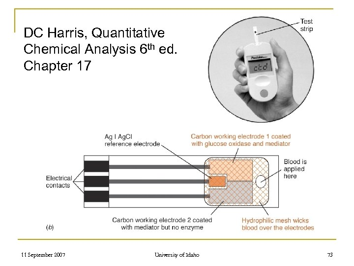 DC Harris, Quantitative Chemical Analysis 6 th ed. Chapter 17 11 September 2007 University