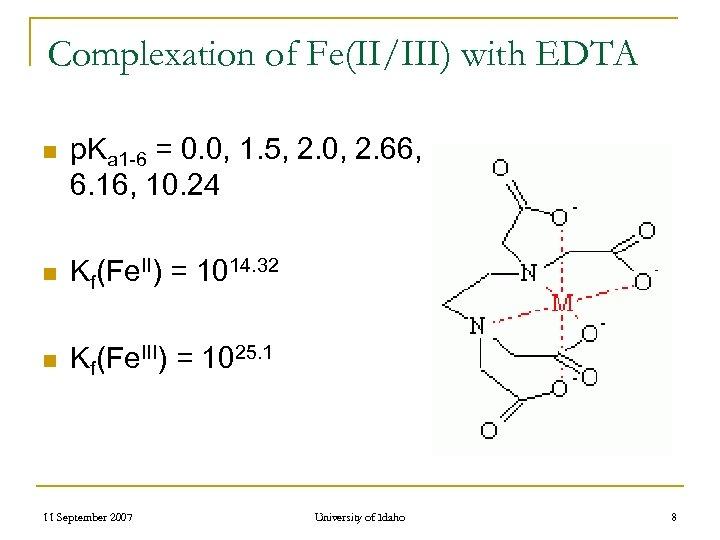Complexation of Fe(II/III) with EDTA n p. Ka 1 -6 = 0. 0, 1.