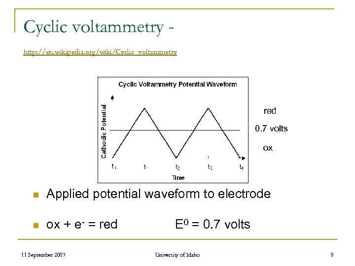 Cyclic voltammetry http: //en. wikipedia. org/wiki/Cyclic_voltammetry red 0. 7 volts ox n Applied potential