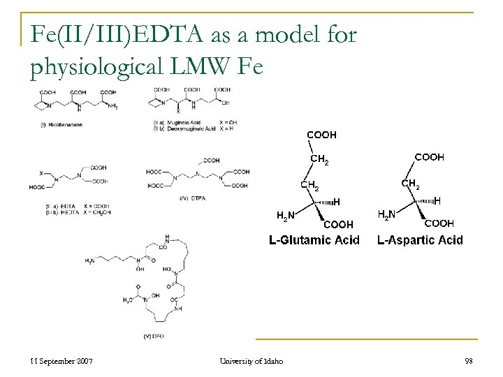 Fe(II/III)EDTA as a model for physiological LMW Fe 11 September 2007 University of Idaho