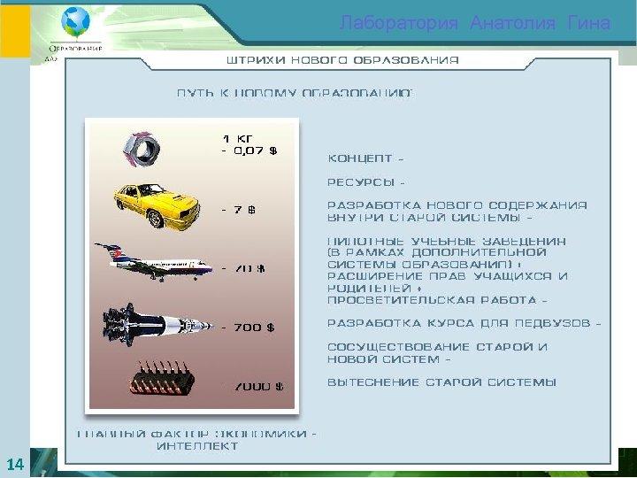 Лаборатория Анатолия Гина 14