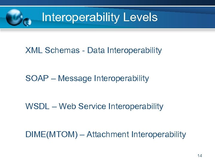 Interoperability Levels XML Schemas - Data Interoperability SOAP – Message Interoperability WSDL – Web