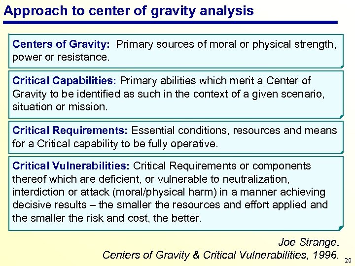 Approach to center of gravity analysis Centers of Gravity: Primary sources of moral or