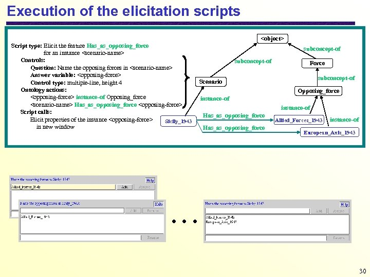 Execution of the elicitation scripts Script type: Elicit the feature Has_as_opposing_force for an instance