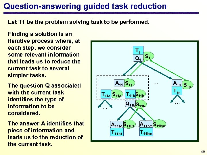 Question-answering guided task reduction Let T 1 be the problem solving task to be