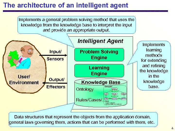 The architecture of an intelligent agent Implements a general problem solving method that uses