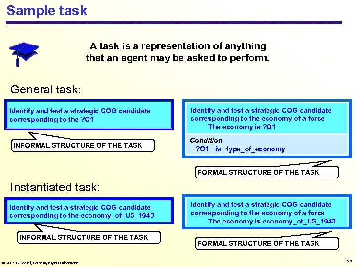Sample task A task is a representation of anything that an agent may be