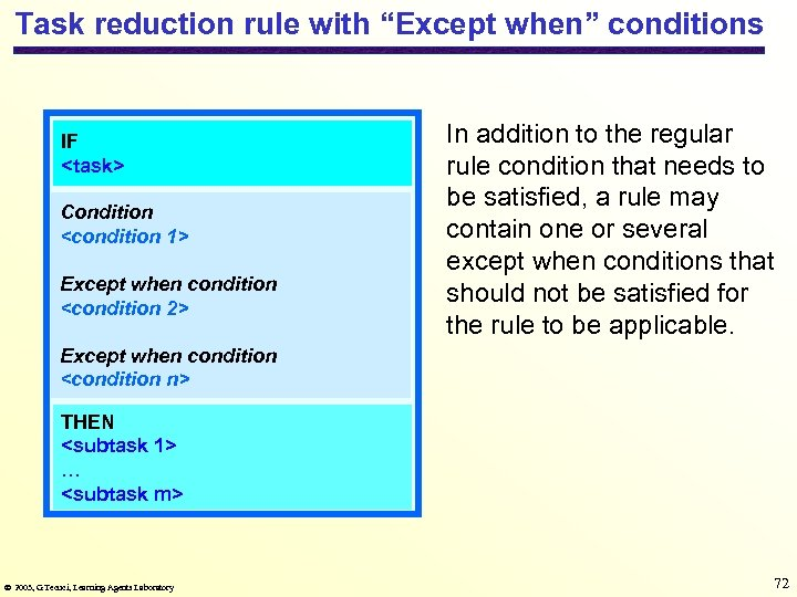 "Task reduction rule with ""Except when"" conditions IF <task> Condition <condition 1> Except when"