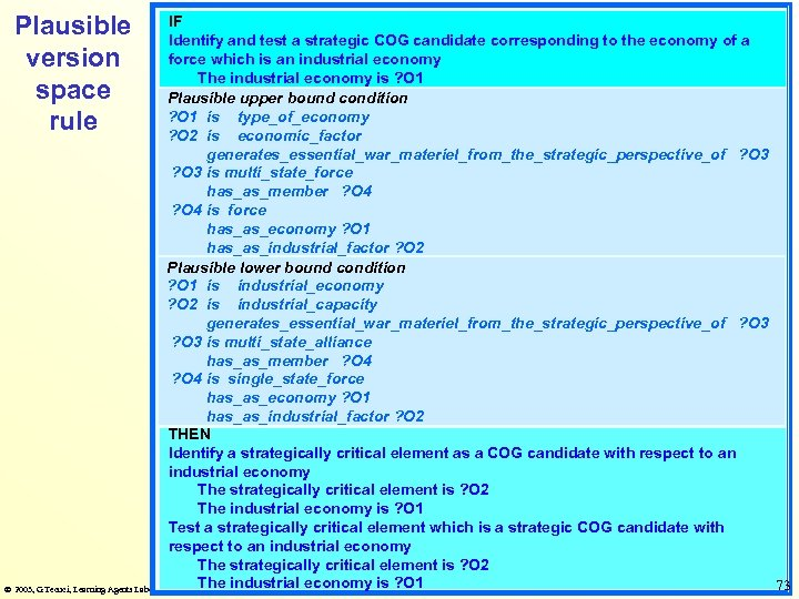 Plausible version space rule IF Identify and test a strategic COG candidate corresponding to