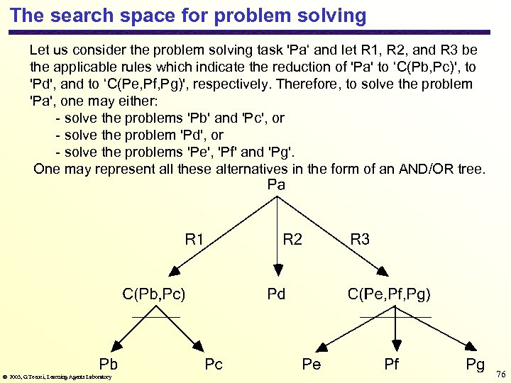 The search space for problem solving Let us consider the problem solving task 'Pa'