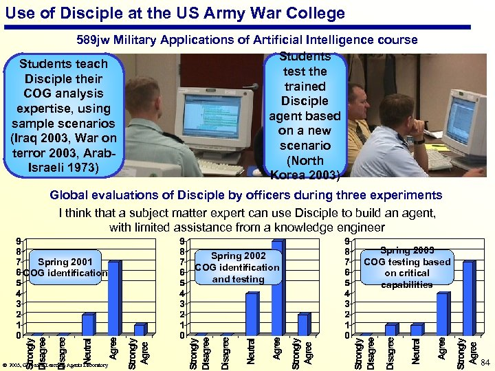 Use of Disciple at the US Army War College 589 jw Military Applications of