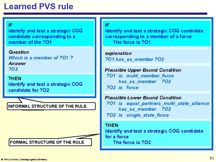 Learned PVS rule IF Identify and test a strategic COG candidate corresponding to a