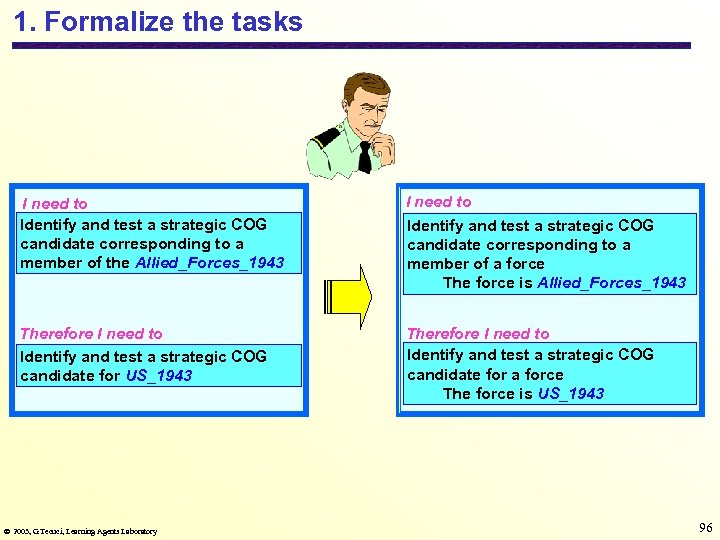 1. Formalize the tasks I need to Identify and test a strategic COG candidate