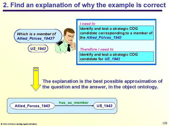 2. Find an explanation of why the example is correct Which is a member