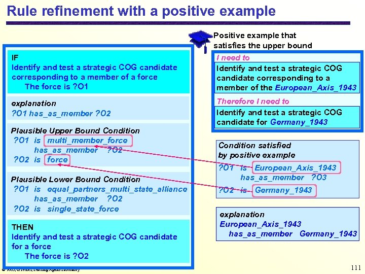 Rule refinement with a positive example Positive example that satisfies the upper bound I