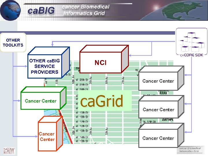 28 OTHER TOOLKITS OTHER ca. BIG SERVICE PROVIDERS NCI Cancer Center ca. Grid Cancer