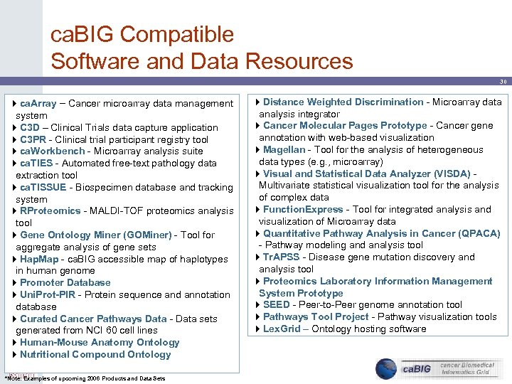 ca. BIG Compatible Software and Data Resources 30 4 ca. Array – Cancer microarray
