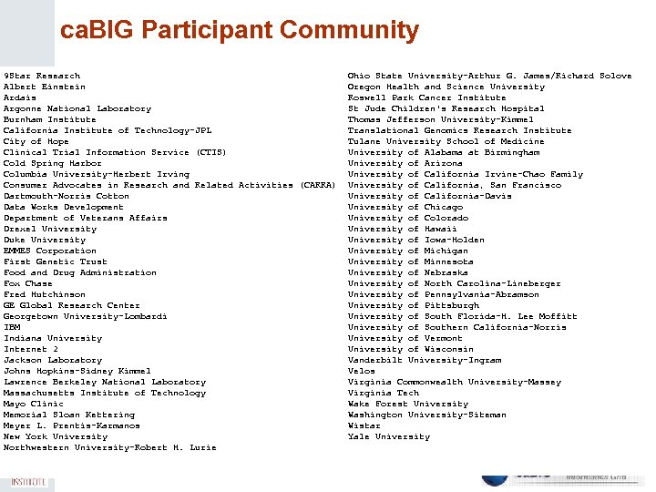 ca. BIG Participant Community 9 Star Research Albert Einstein Ardais Argonne National Laboratory Burnham