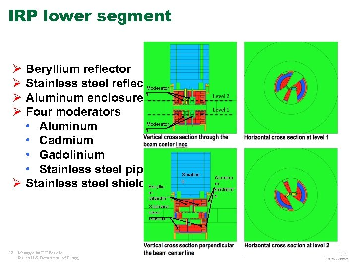 UNS Designations for Copper and Copper alloys