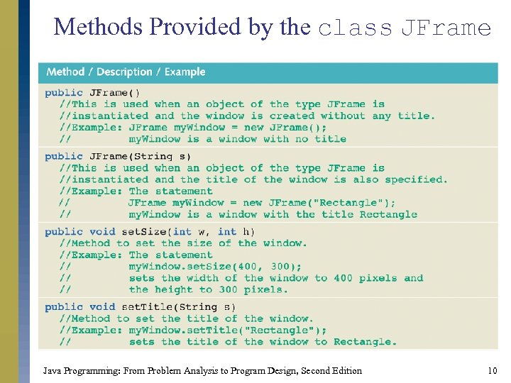 Methods Provided by the class JFrame Java Programming: From Problem Analysis to Program Design,