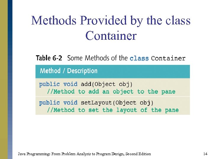 Methods Provided by the class Container Java Programming: From Problem Analysis to Program Design,