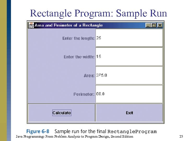 Rectangle Program: Sample Run Java Programming: From Problem Analysis to Program Design, Second Edition