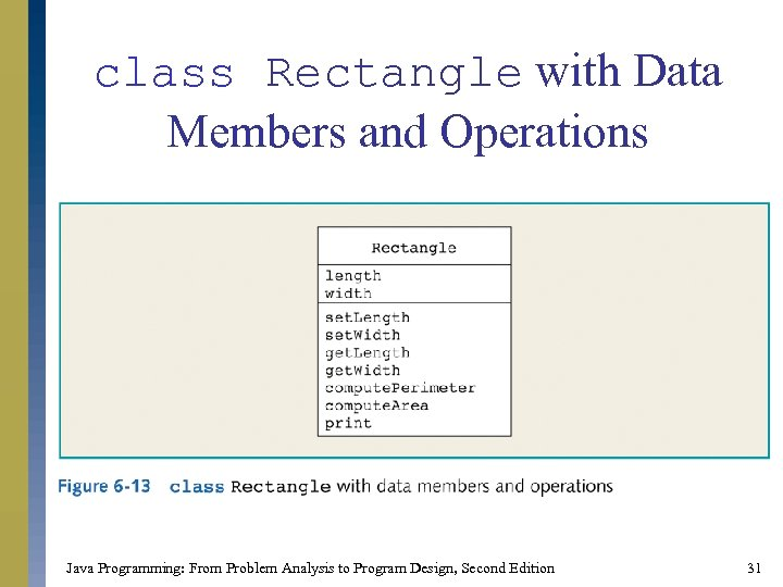 class Rectangle with Data Members and Operations Java Programming: From Problem Analysis to Program