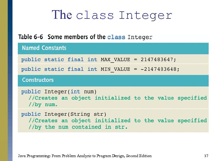 The class Integer Java Programming: From Problem Analysis to Program Design, Second Edition 37