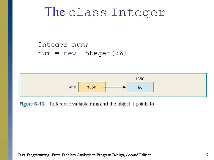 The class Integer num; num = new Integer(86) Java Programming: From Problem Analysis to