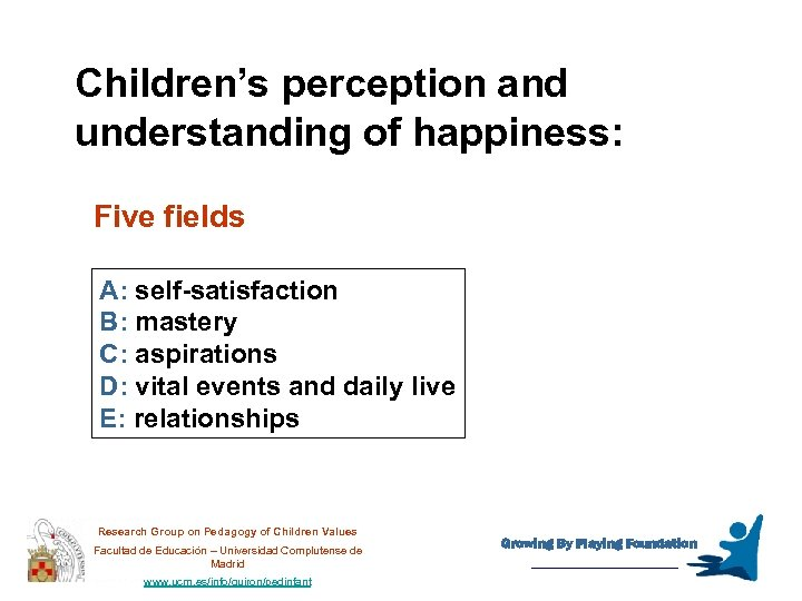 Children's perception and understanding of happiness: Five fields A: self-satisfaction B: mastery C: aspirations