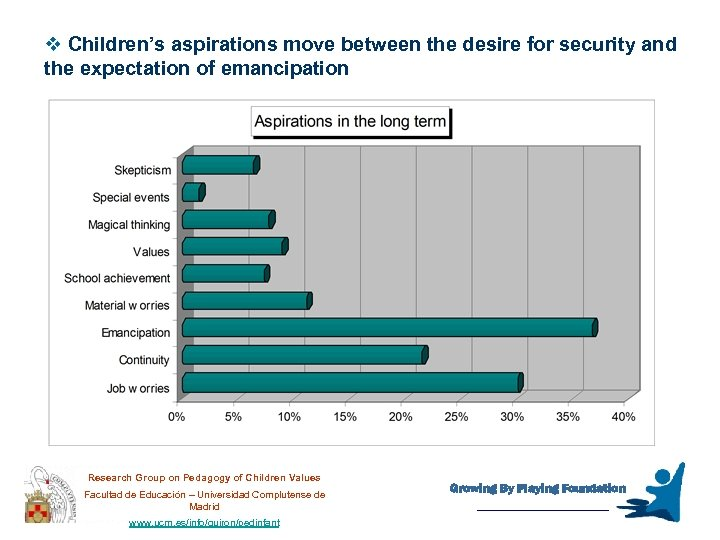 v Children's aspirations move between the desire for security and the expectation of emancipation