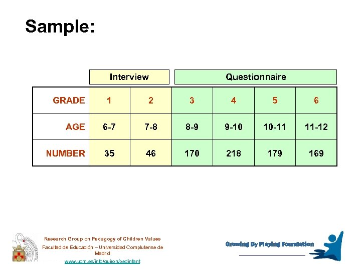 Sample: Interview GRADE Questionnaire 1 2 3 4 5 6 AGE 6 -7 7