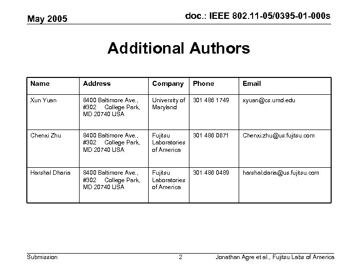 doc. : IEEE 802. 11 -05/0395 -01 -000 s May 2005 Additional Authors Name