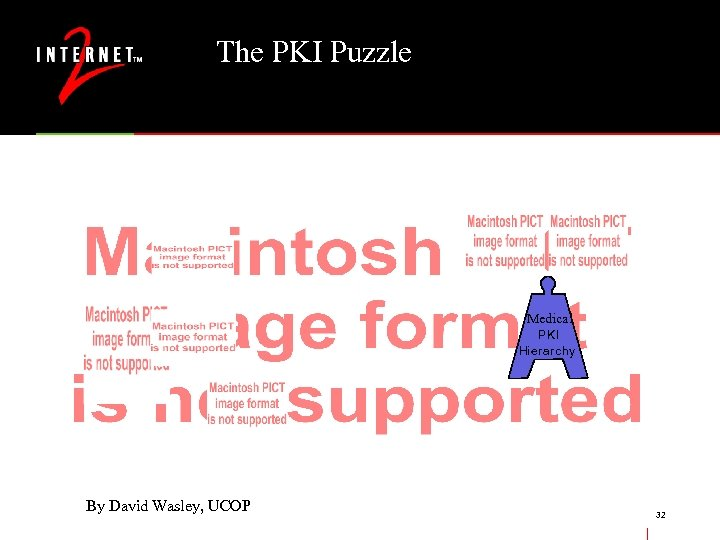 The PKI Puzzle Medical PK I Hierarchy By David Wasley, UCOP 32
