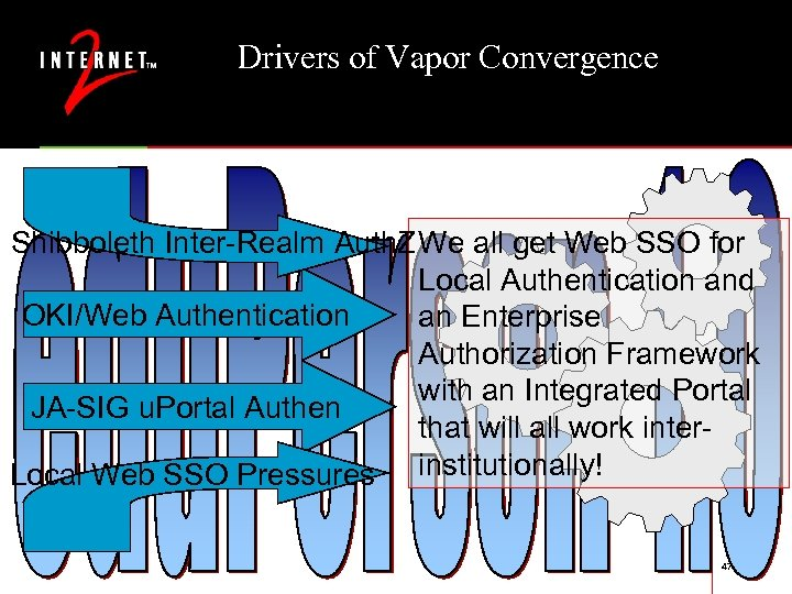 Drivers of Vapor Convergence Shibboleth Inter-Realm Auth. Z We all get Web SSO for