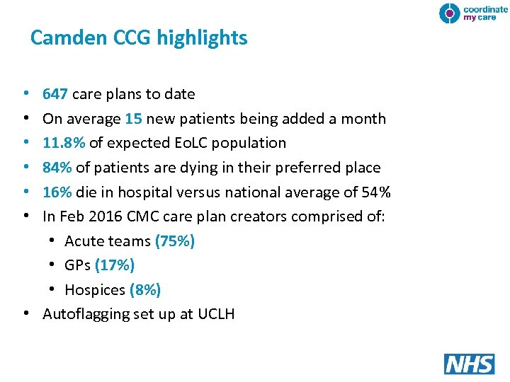 Camden CCG highlights 647 care plans to date On average 15 new patients being