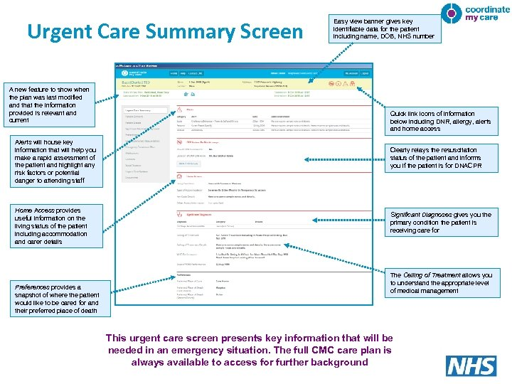 Urgent Care Summary Screen A new feature to show when the plan was last