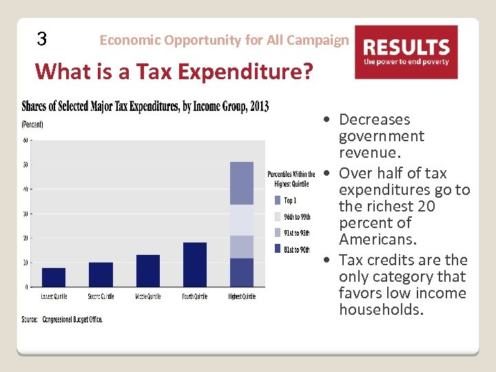 3 Economic Opportunity for All Campaign What is a Tax Expenditure? • Decreases government