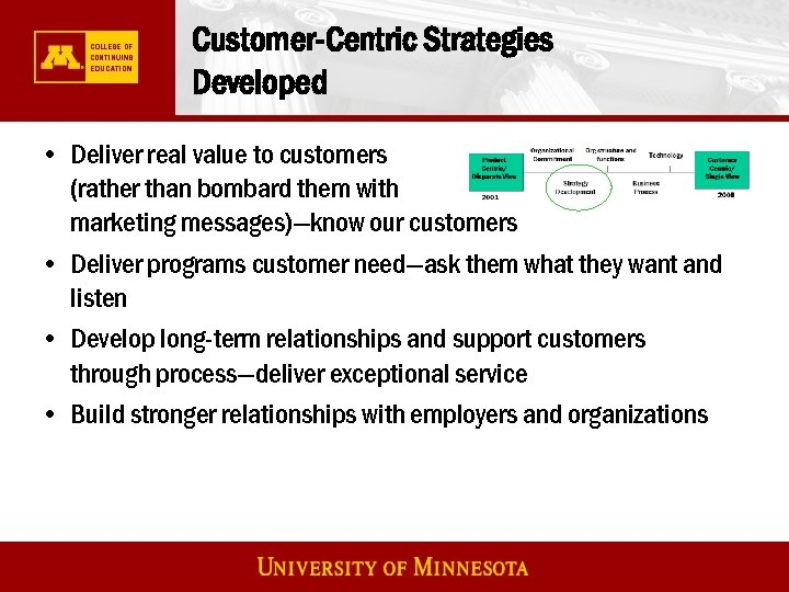 Customer-Centric Strategies Developed • Deliver real value to customers (rather than bombard them with
