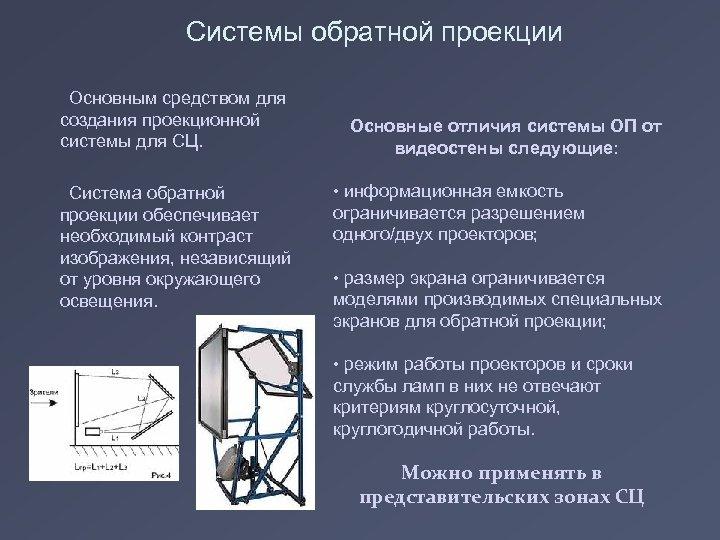 Системы обратной проекции Основным средством для создания проекционной системы для СЦ. Система обратной проекции