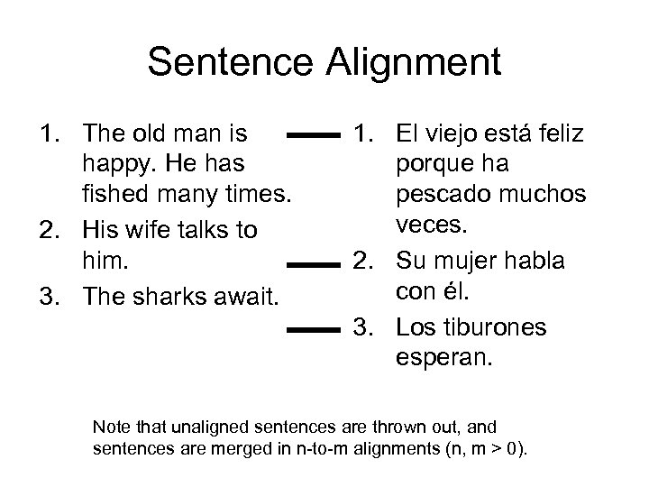 Sentence Alignment 1. The old man is happy. He has fished many times. 2.