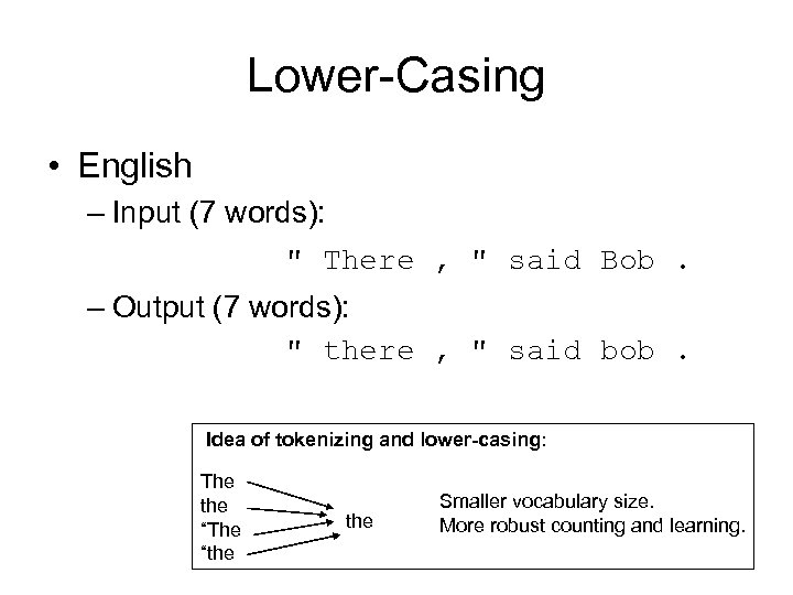 Lower-Casing • English – Input (7 words):
