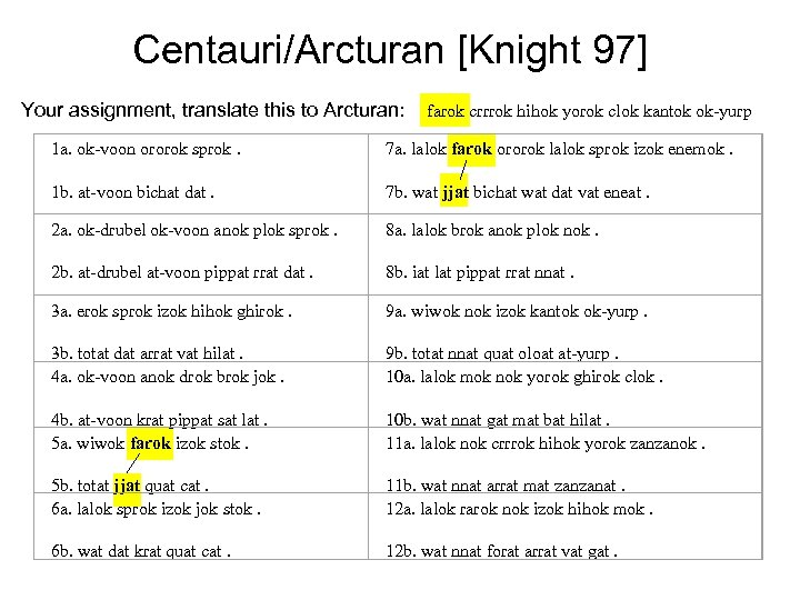 Centauri/Arcturan [Knight 97] Your assignment, translate this to Arcturan: farok crrrok hihok yorok clok