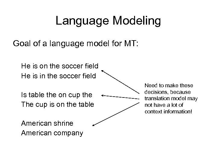 Language Modeling Goal of a language model for MT: He is on the soccer