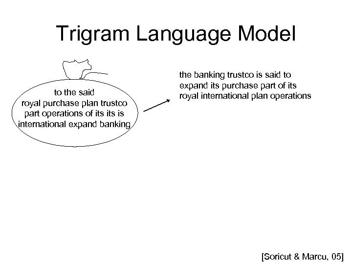 Trigram Language Model to the said royal purchase plan trustco part operations of its