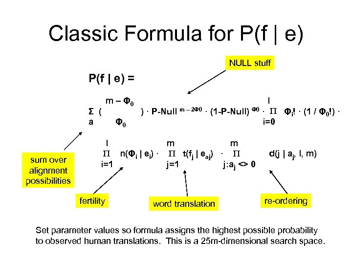 Classic Formula for P(f | e) NULL stuff P(f | e) = Σ (