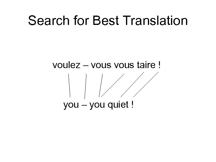 Search for Best Translation voulez – vous taire ! you – you quiet !