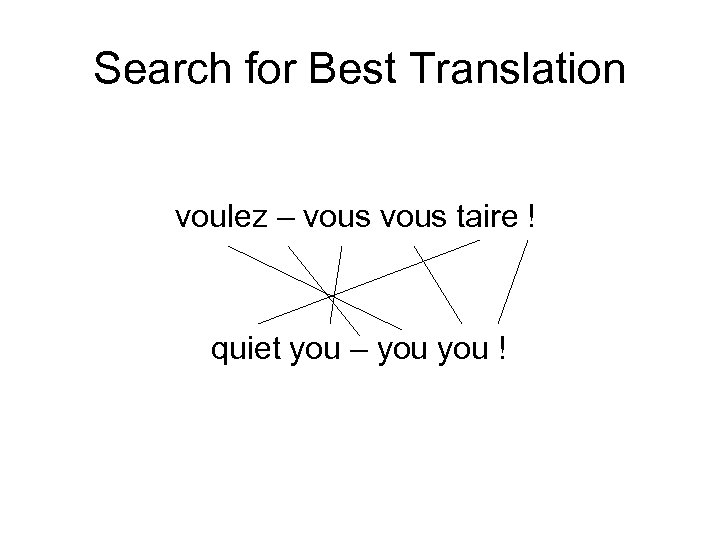 Search for Best Translation voulez – vous taire ! quiet you – you !