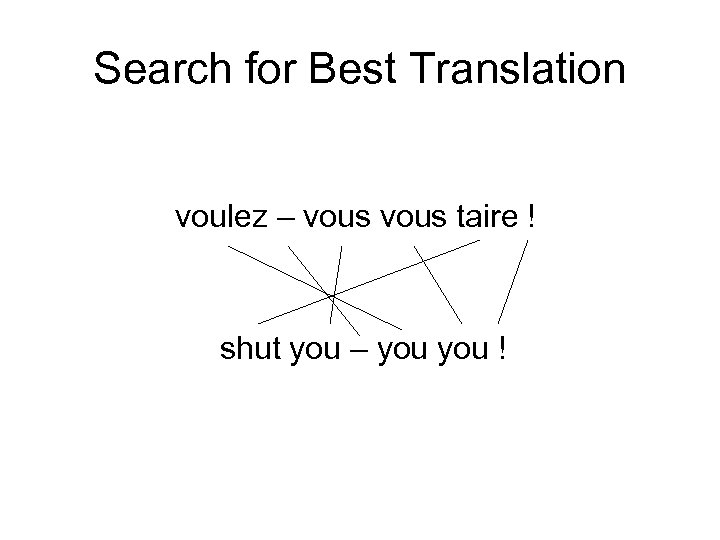 Search for Best Translation voulez – vous taire ! shut you – you !