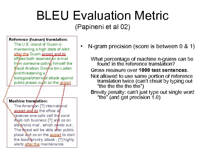 BLEU Evaluation Metric (Papineni et al 02) Reference (human) translation: The U. S. island